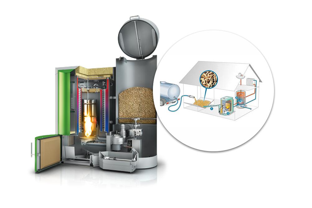 Schéma fonctionnement et stockage d'une chaudière à pellets Energreen