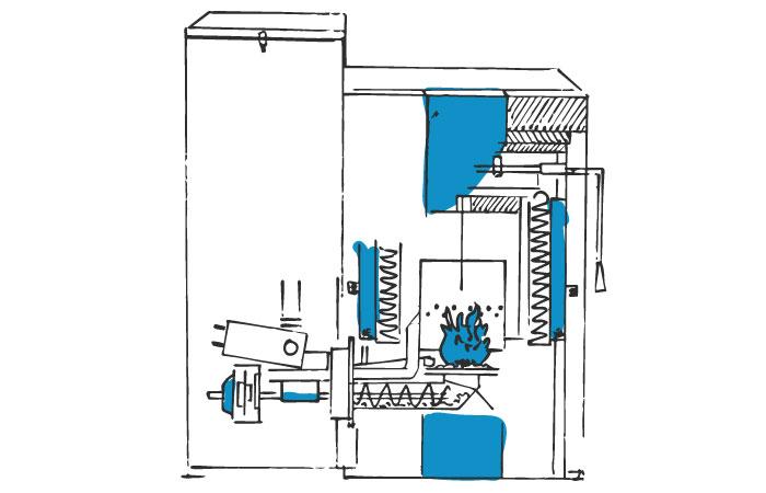 BlueBurn schéma chaudière à pellets