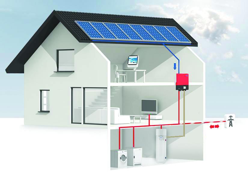 Combinaison boiler thermodynamique et panneaux photovoltaïques