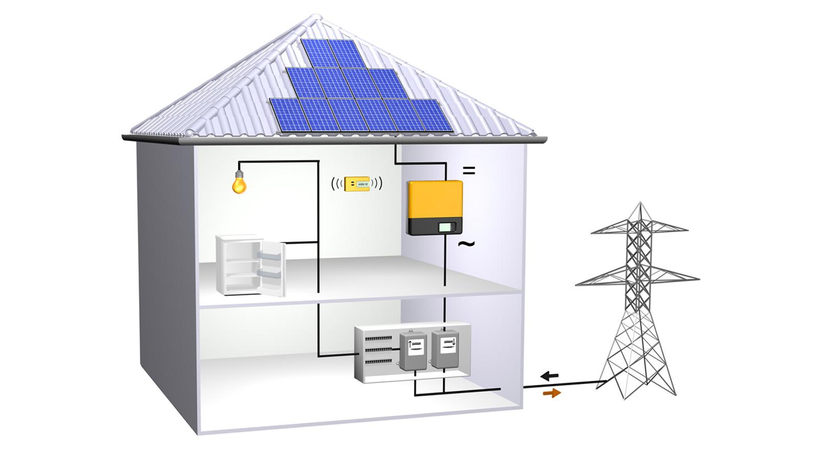 Aansluitingsschema van een fotovoltaïsche installatie op het distributienetwerk Energreen
