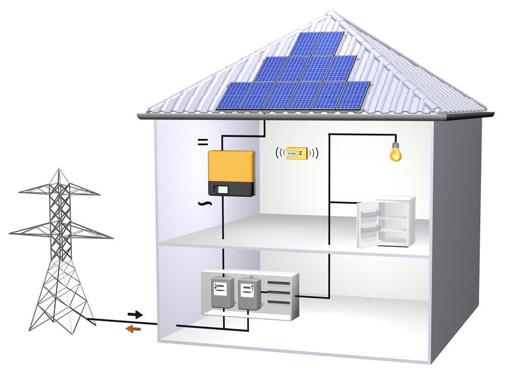 Schéma fonctionnement système photovoltaïque