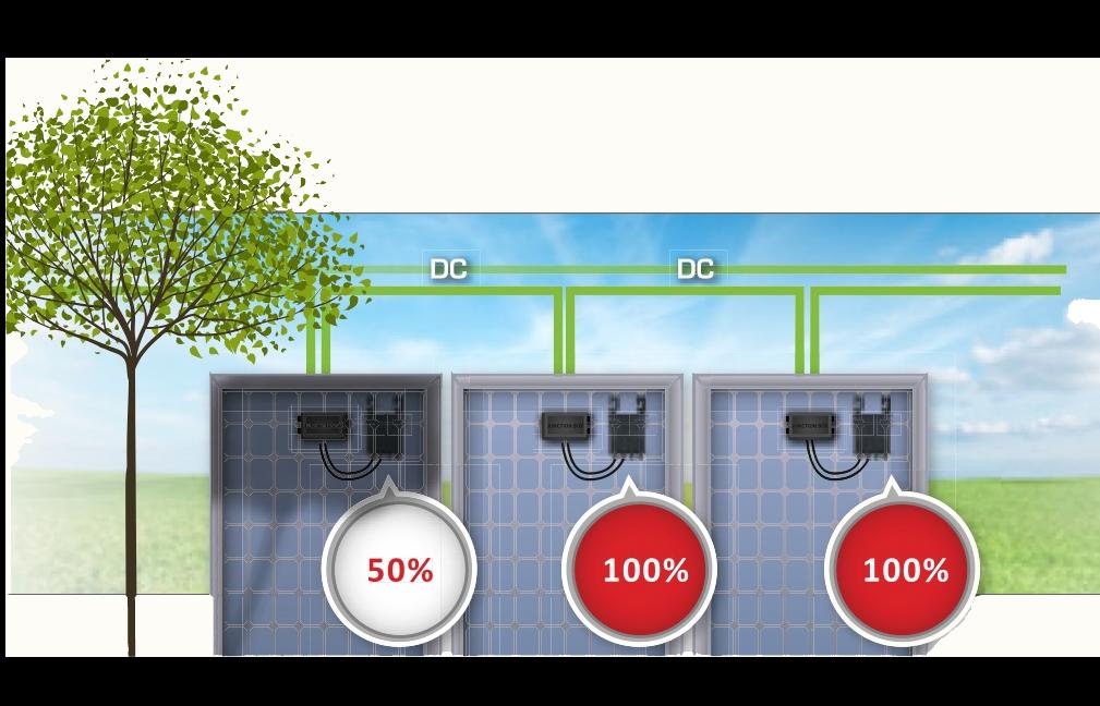 Système d'onduleurs optimisé DC SolarEdge   Energreen